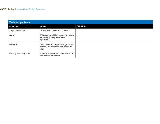 ISD ADDIE Design Document Template - Audio design document