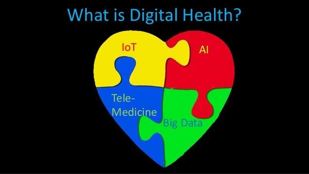 Is Digital Health Revolutionizing Cardiac Care Slide 3