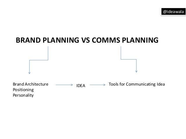 Brand Planning Roadmap for Digital Success by Salman Abedin – Planning Roadmap