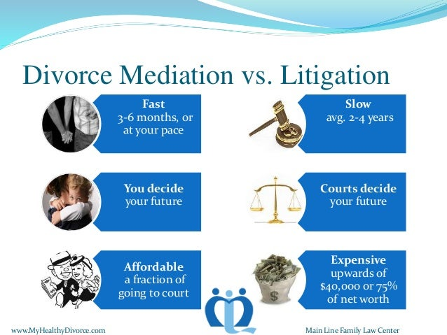 Mediation versus divorce