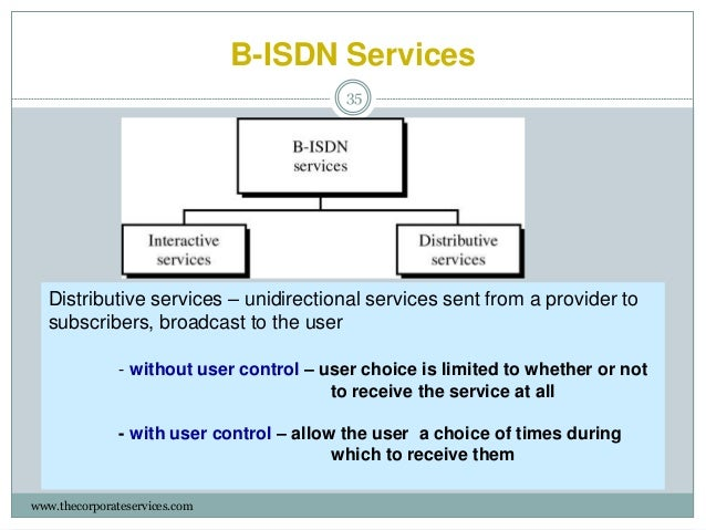 b isdn services with block diagram wiring diagram