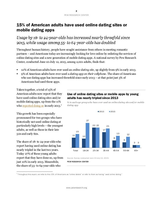 Pew research dating online
