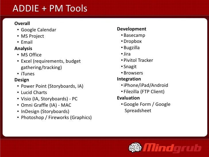 Isd Project Management Tools And Mobile Learning