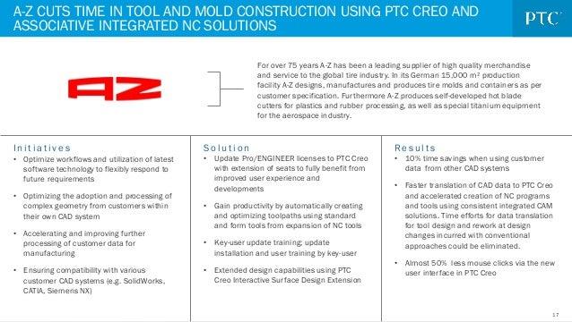 Isdx2 success slides