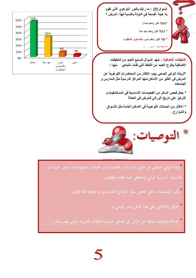 60%  50%  40%  30%  20%  10%  0%  ليس جيد جد ا ممتاز  بالمستوى  المطلوب  سيئ  56%  32%  8%  4%  السؤال ) 2( : ما رأيك بالد...