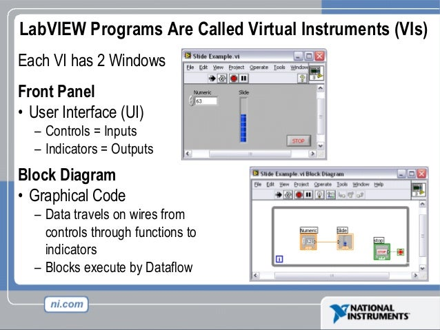 Labview Material