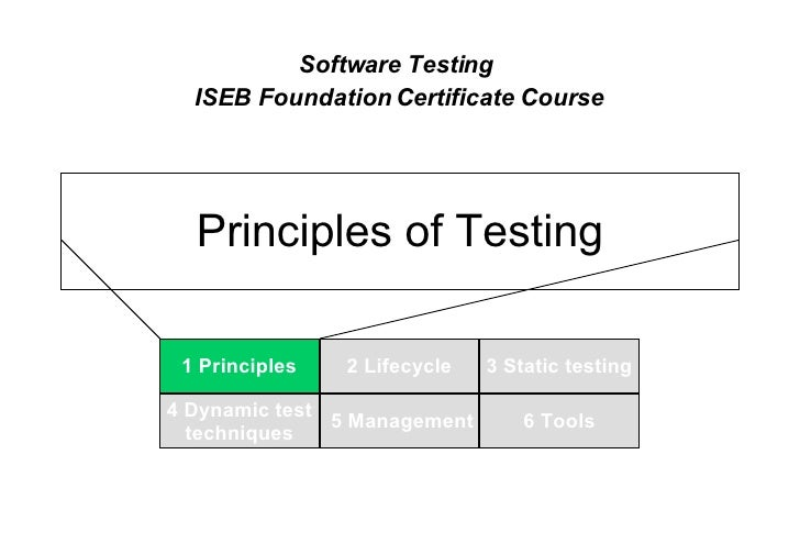 Principles of Testing 1 Principles 2 Lifecycle 4 Dynamic test techniques 3 Static testing 5 Management 6 Tools Software Te...