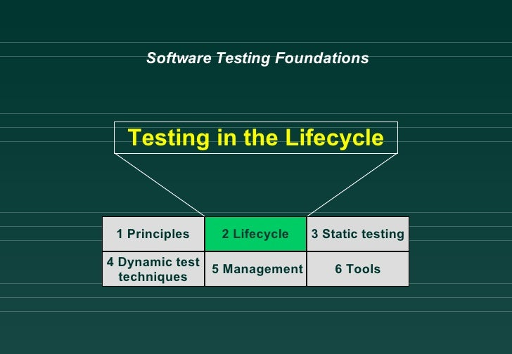Testing in the Lifecycle Software Testing Foundations 1 Principles 2 Lifecycle 4 Dynamic test techniques 3 Static testing ...