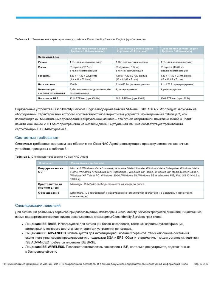 Таблица 2. Технические характеристики устройства Cisco Identity Services Engine (продолжение)                             ...