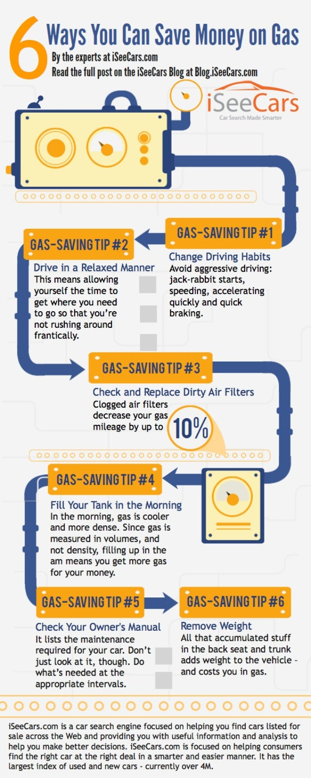 Infographic Shows Drivers How to Save Money on Gas