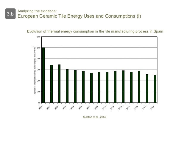 Is European Union Environmental Policy Efficient At