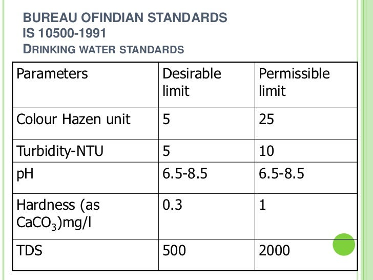 Epa Safe Drinking Water Bacteriological Standards