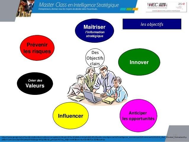 Intelligence stratégique et culture d'entreprise