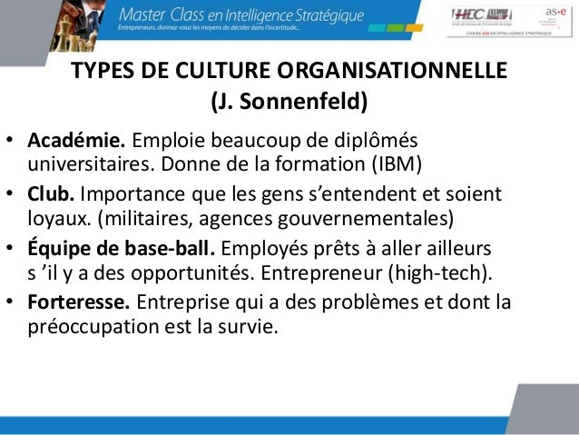 Dimensions of Corporate Culture                     RelationshipJob-----------------------------------PersonTo put the dem...