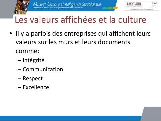 Dimensions of Corporate Culture                  IdentityCorporate-----------------------------ProfessionalTo identify wit...