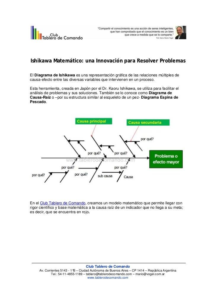 Ishikawa Matemático: una Innovación para Resolver ProblemasEl Diagrama de Ishikawa es una representación gráfica de las ...