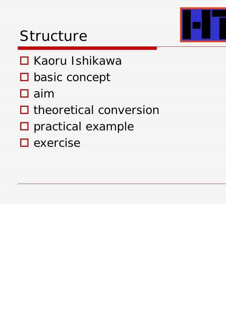 dr kaoru ishikawa essay example Originally invented by dr kaoru ishikawa sample for more complex topics draw a fishbone diagram.