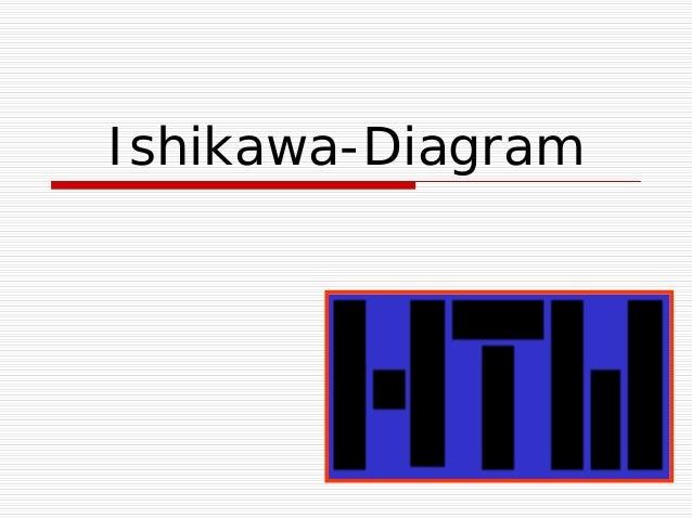 Ishikawa-Diagram