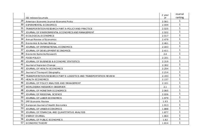 Isi indexed journals economics