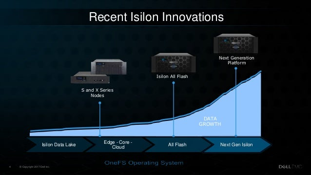 22by7 And Dellemc Tech Day July 20 2017 Isilon