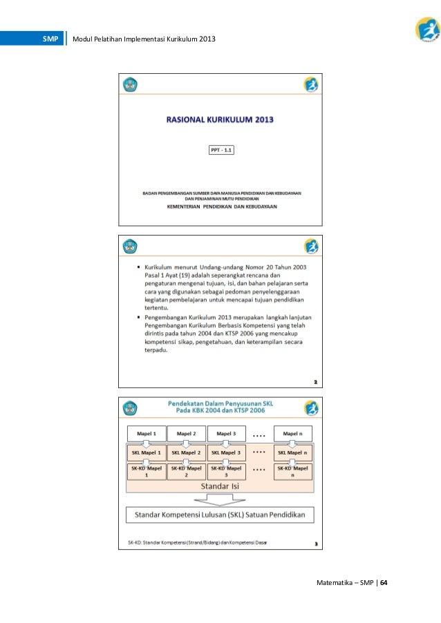 Materi Pelatihan Implementasi Kurikulum 2013 Bidang Studi Matematika