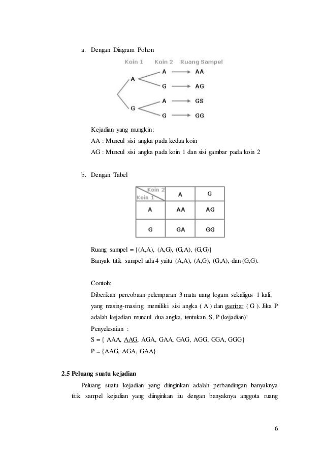 Peluang matematika 6 ccuart Choice Image
