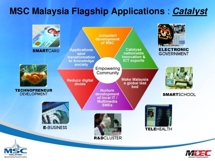the malaysian egovernment msc flagship application 12 a brief history of the smart school flagship application 5 the then prime minister of malaysia the msc smart school flagship the malaysian government.