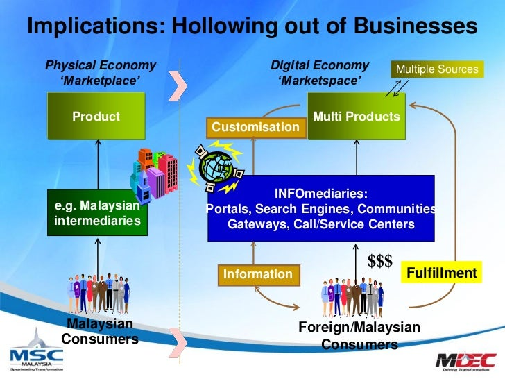e commerce in malaysia essay Mobile and e-commerce is a buzzword nowadays not only in malaysia but also many parts of the world mobile and e-commerce is a buzzword nowadays not only in malaysia but also many parts of the world we have done quite a couple of articles on mobile commerce earlier but let's find out the latest .
