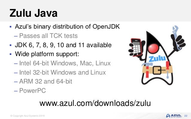 Is Java Still Free?