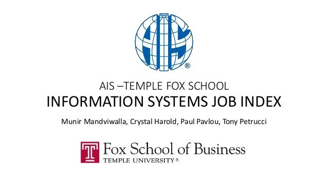 AIS –TEMPLE FOX SCHOOL INFORMATION SYSTEMS JOB INDEX Munir Mandviwalla, Crystal Harold, Paul Pavlou, Tony Petrucci