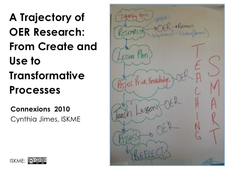 A Trajectory of OER Research: From Create and Use to Transformative Processes<br />Connexions  2010<br />Cynthia Jimes, IS...