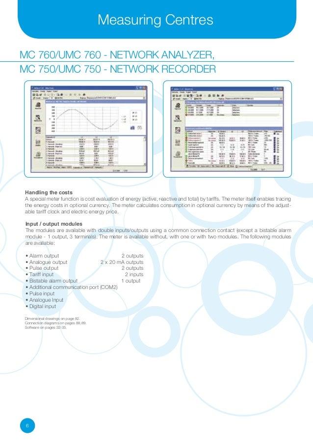 Iskra Electrical Measuring Instruments – Iskra Terminal Wiring Diagram 2