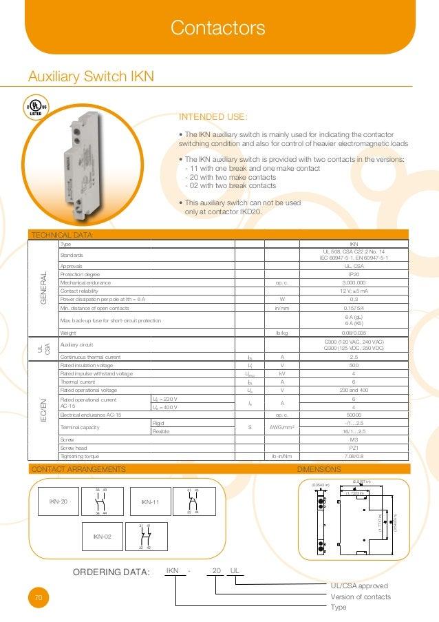Iskra Low Voltage Switchgear – Iskra Terminal Wiring Diagram 2