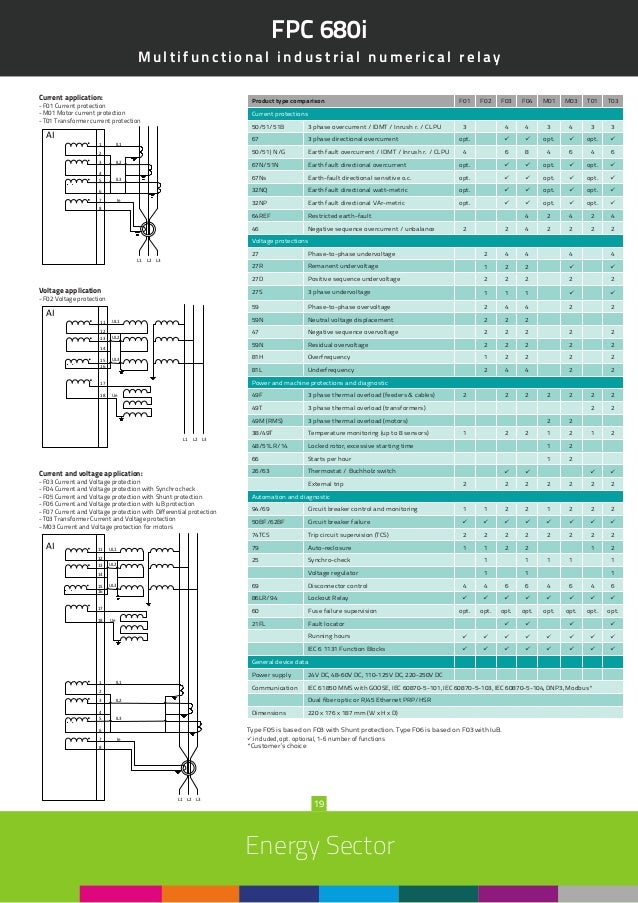 Iskra Medium Voltage Automation and Protection Protection relays – Iskra Terminal Wiring Diagram 2