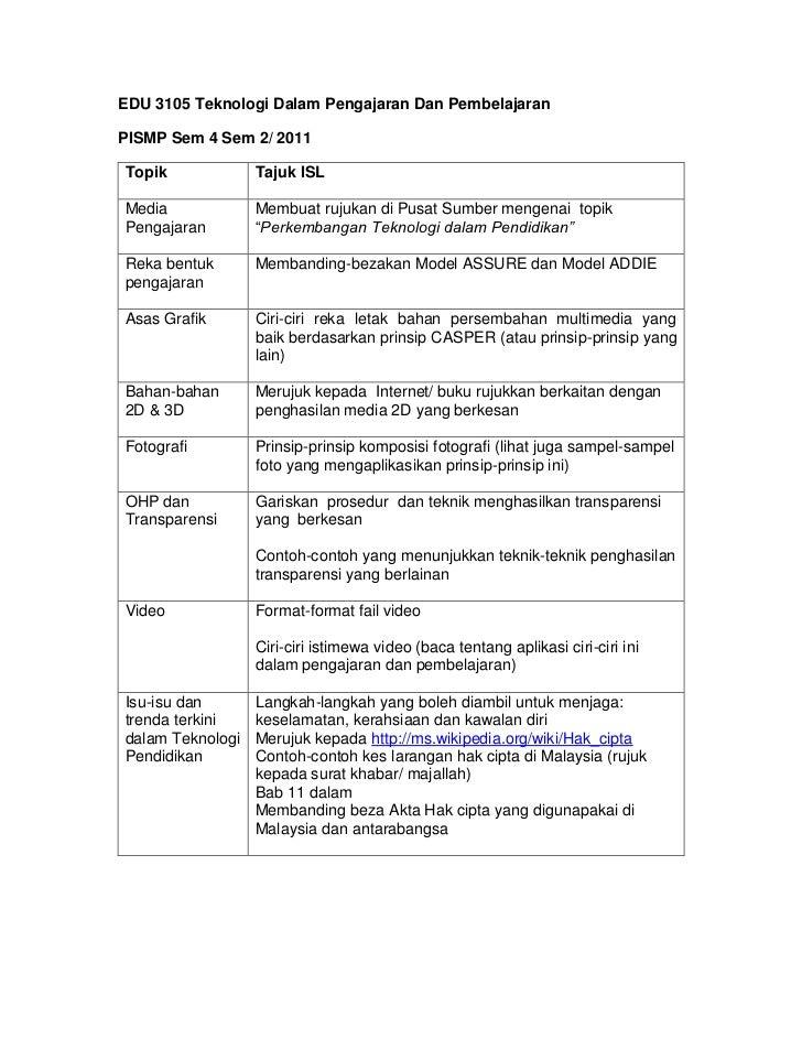 EDU 3105 Teknologi Dalam Pengajaran Dan Pembelajaran<br />PISMP Sem 4 Sem 2/ 2011<br /><ul><li>Topik Tajuk ISLMedia Pengaj...