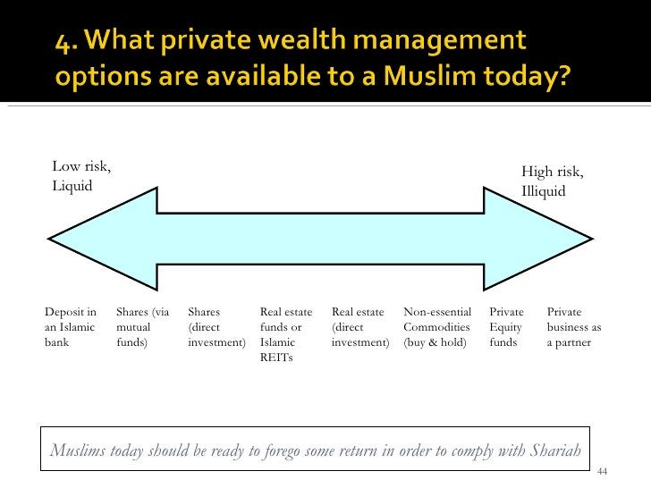Low risk, Liquid High risk, Illiquid Muslims today should be ready to forego some return in order to comply with Shariah D...