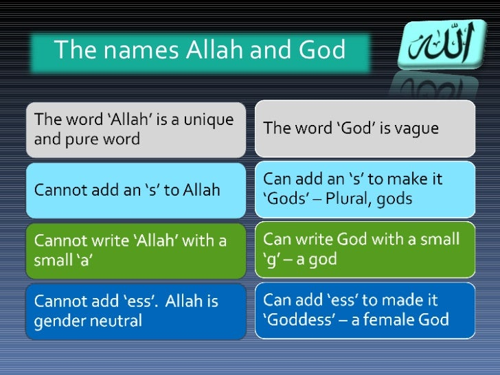 islam beliefs essay Islam religion research papers look into one of the world's major monotheistic religion founded by the prophet mohammad.