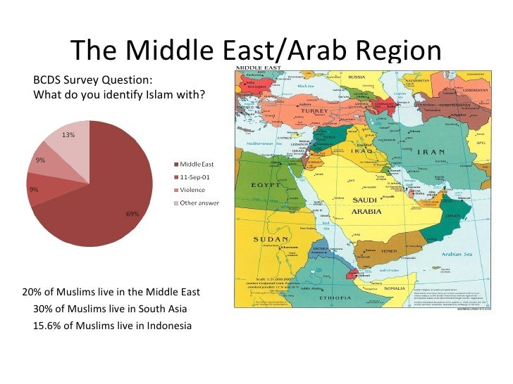 The Middle East/Arab Region 20% of Muslims live in the Middle East 30% of Muslims live in South Asia 15.6% of Muslims live...