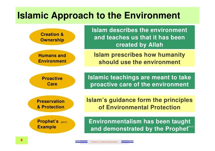 envirnomental ethics in islam The blame for the troubled state of the environment is also placed on war, hunger,  how could someone's personal ethics concerning something like drug use,.
