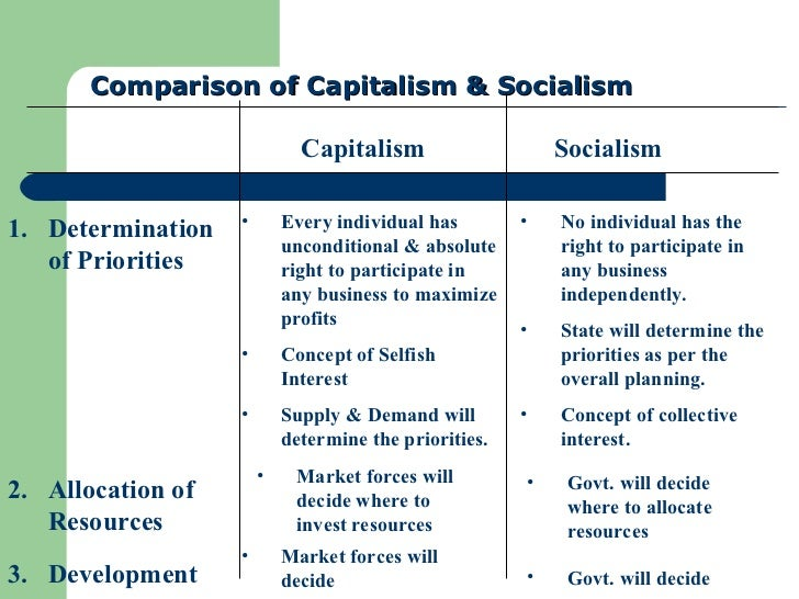 difference between capitalism and mixed economy in tabular form
