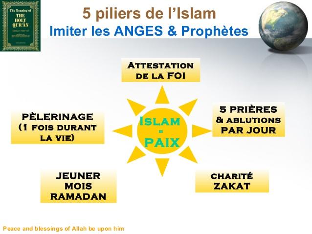 Top 1- Islam à Coeur Ouvert XE35