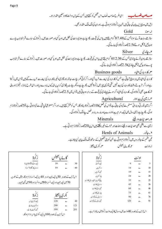 Islamiat Notes In Urdu Pdf