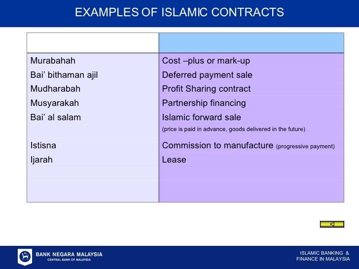 Ijarah Istisna  Bai' al salam Musyarakah Mudharabah  Bai' bithaman ajil Murabahah EXAMPLES OF ISLAMIC CONTRACTS Lease Comm...