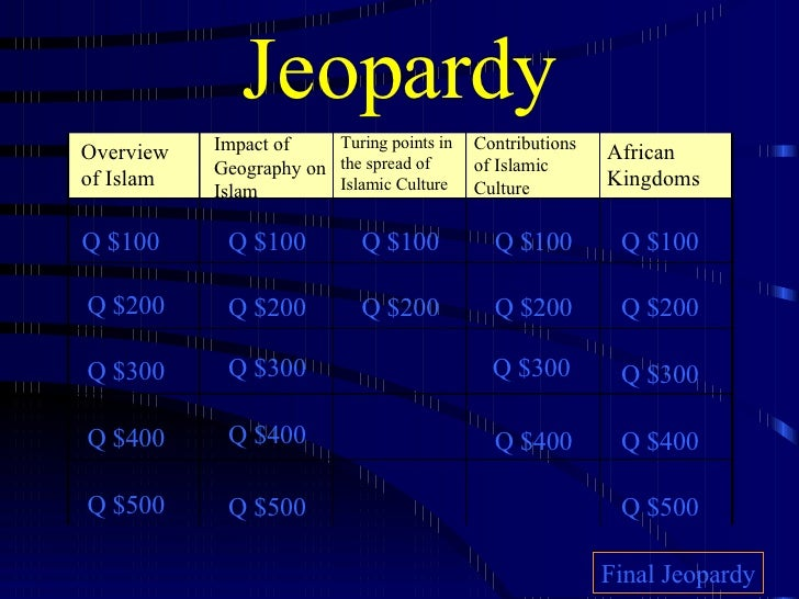 Jeopardy Overview of Islam Impact of Geography on Islam Turing points in the spread of Islamic Culture Contributions of Is...