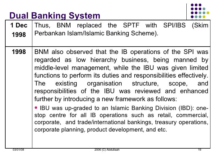 the structure of the balance sheet of islamic banks But digressing that the real stakeholders of islamic banks embrace all  and liabilities structure in islamic banking  transparencies of the balance sheet.
