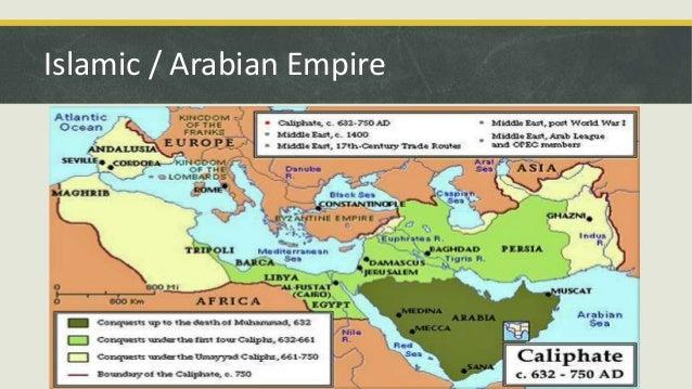 Islamic & arabic contributions to mathematics