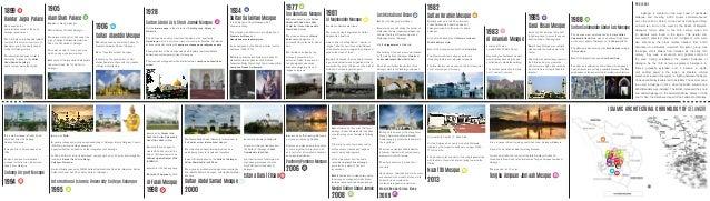 islamic architecture timeline of selangor