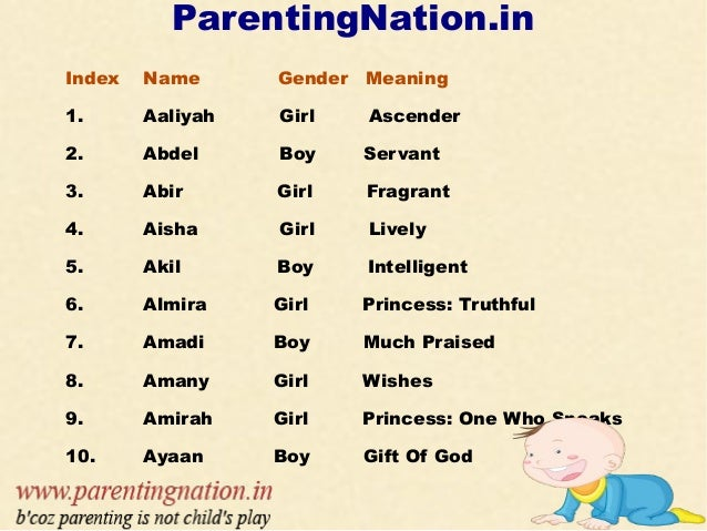Islamic Baby Names With Meanings