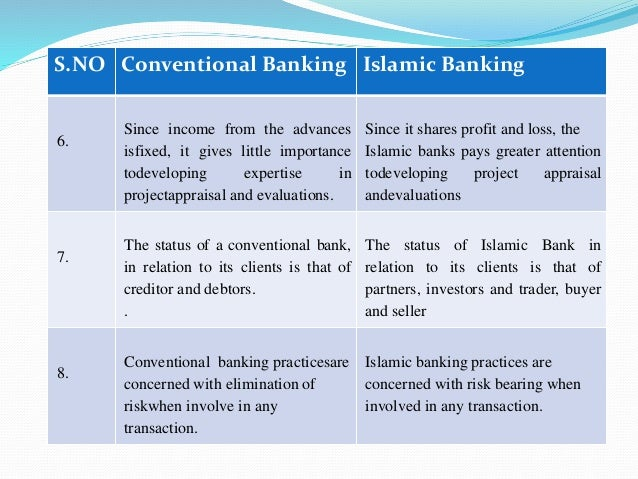 conversion conventional to islamic banks This paper discusses islamic banking products and interprets them in the context of financial intermediation theory anecdotal evidence shows that many of the.