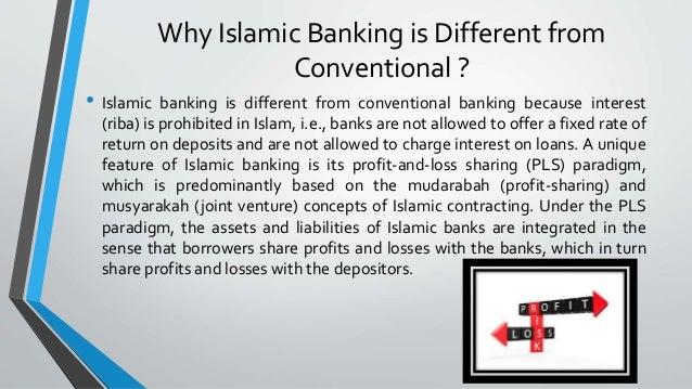 ISLAMIC BANKING AND INTEREST EPUB